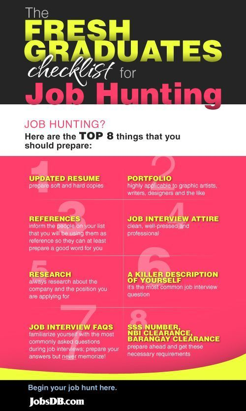 The fresh graduates checklist for job hunting,resume, #self personality