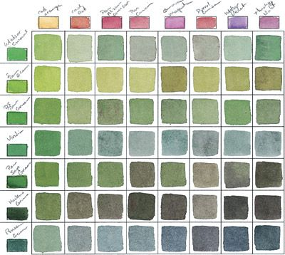 Birgit O'Connor's Color-Mixing Chart