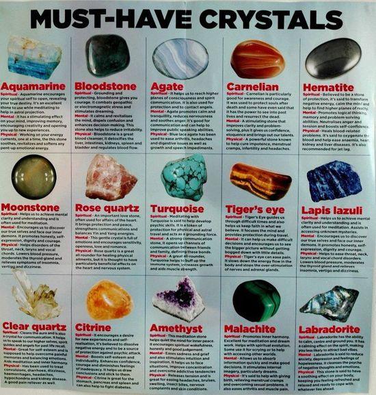 Must haves #Aquamarine #Bloodstone #Agate #Carnelian #Hematite #Moonstone #RoseQuartz #Turquoise #TigersEye #LapisLazuli #ClearQuartz #Citrine #Amethyst #Malachite #Labradorite #Crystals #Magic #Witch #MustHave