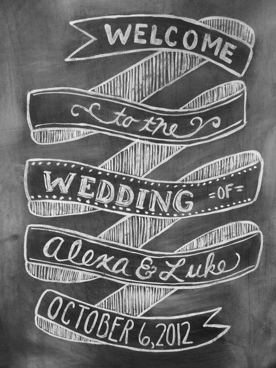 Custom Wedding Chalkboard - Shabby Chic Chalkboard Art - Personalized Wedding Sign - Welcome Wedding Sign. via Etsy.