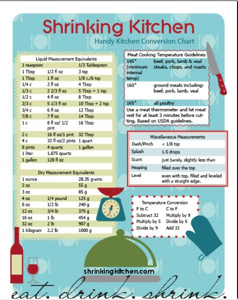 Printable kitchen cheat sheets from @Shrinking Kitchen ! #cooking