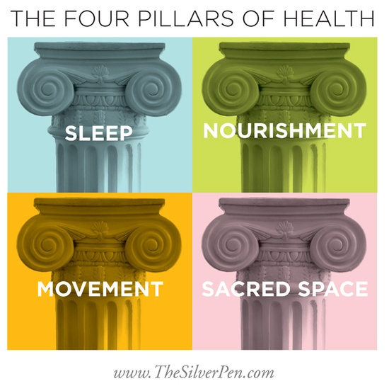 The 4 Pillars of Health: Sleep, Nourishment, Movement + Sacred Space
