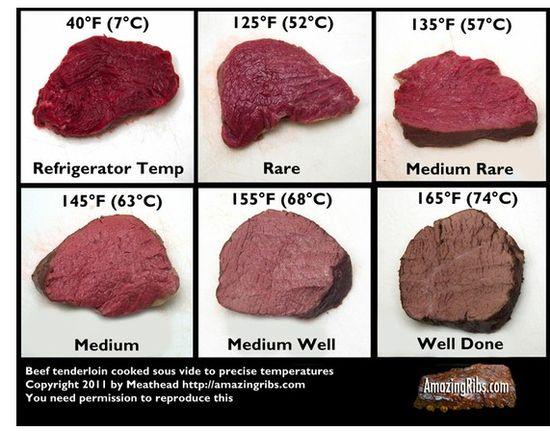Steak Wellness Cooking Sheet