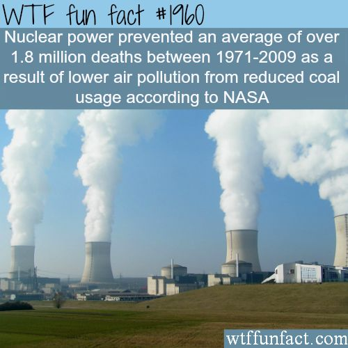 Nuclear power facts - WTF fun facts