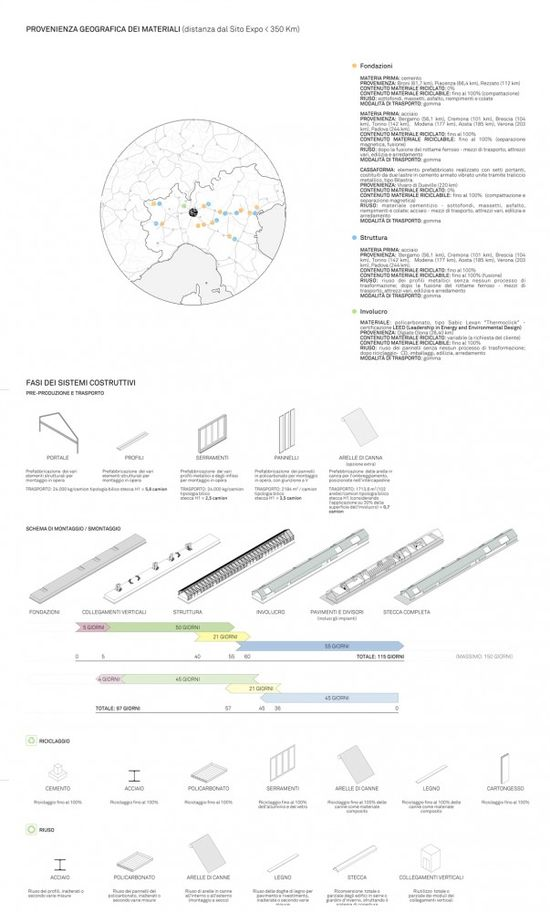 Competition Proposal for the Architecture Service Expo 2015 / Ternulomello   Nuno Marcos Competition Proposal for the Architecture Service Expo 2015 (6) – ArchDaily