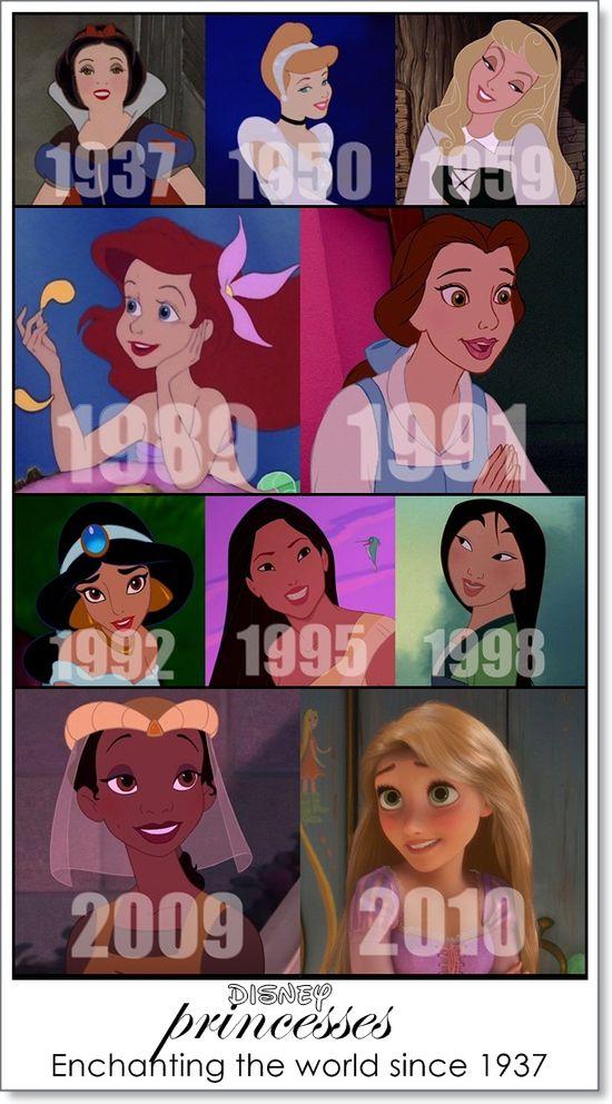 Disney through the years