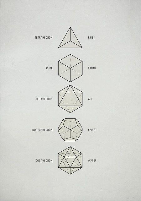 elements / michael paukner