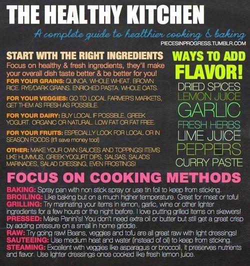 Healthy eating habits.