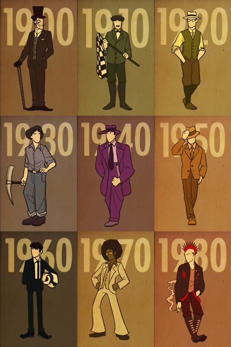 men's fashion through time