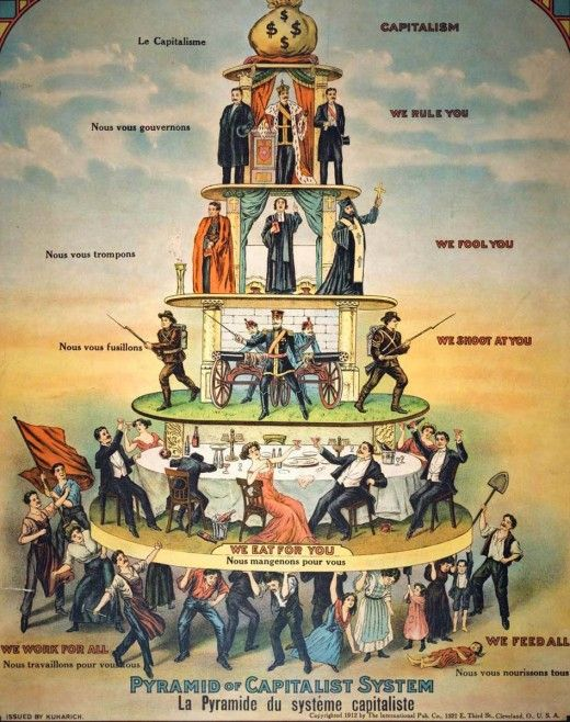 Pyramide du capitali
