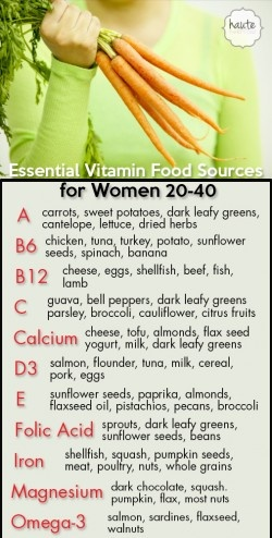 Essential Vitamin Food Sources for Women 20-40