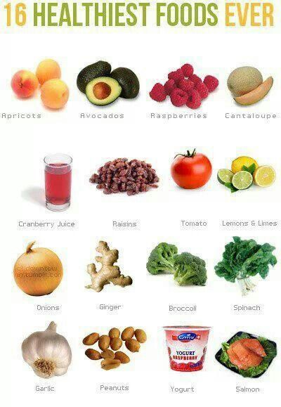 Healthy foods list