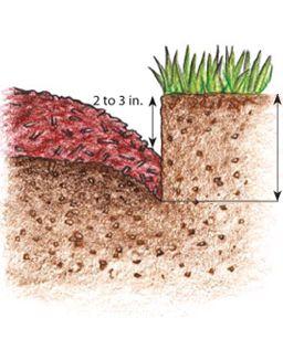 How to have nice crisp edging around flowerbeds.