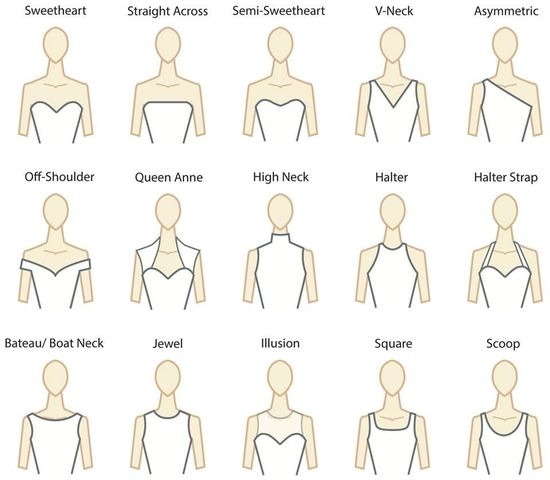 Decode the Wedding Dress: Necklines..I want either a sweetheart, queen anne, or halter strap.  :)