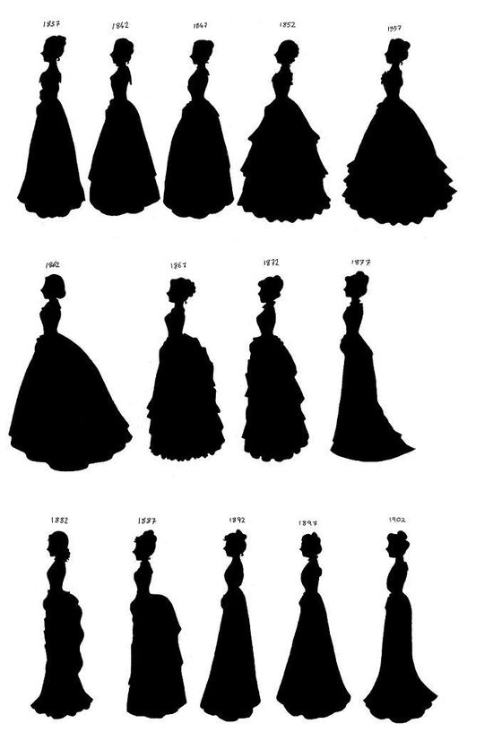 A lovely chart of Victorian to Edwardian fashion silhouettes, that would make for an especially nice wall print. #silhouettes #Victorian #Edwardian #fashion #dresses