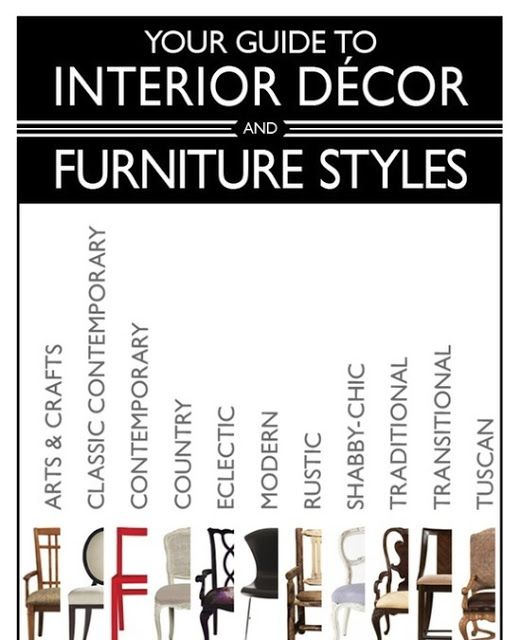 Guide to interior decor & furniture styles