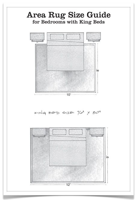 area rug size guide - king bed
