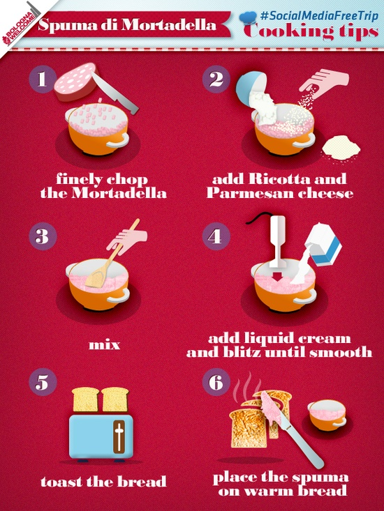Bolognese Cooking Tips by Andrea Cucchi, via Behance