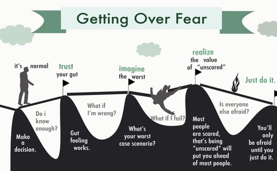 Action Conquers Fear