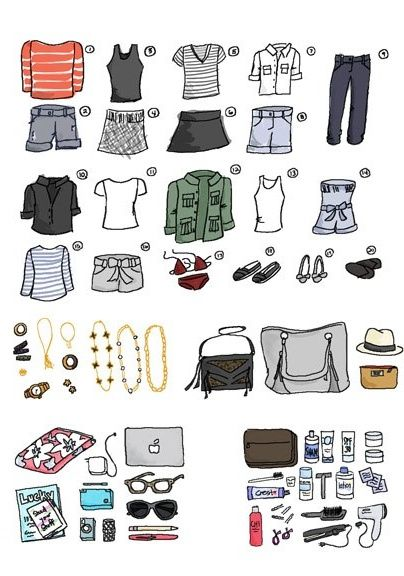 101 packing and travel tips. #PackingTips