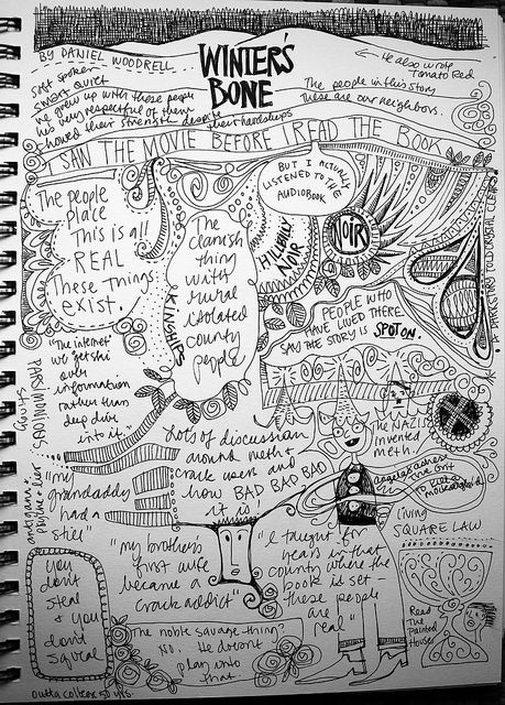 Journal page about a book she read.