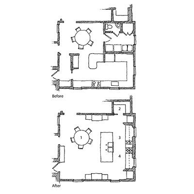 kitchen layout: before and after