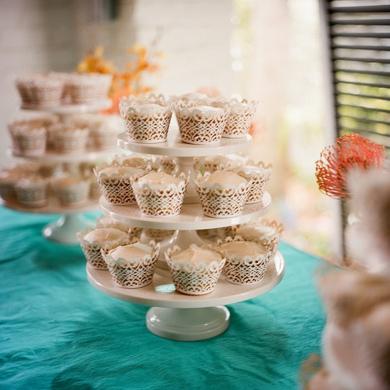 Desserts blog
