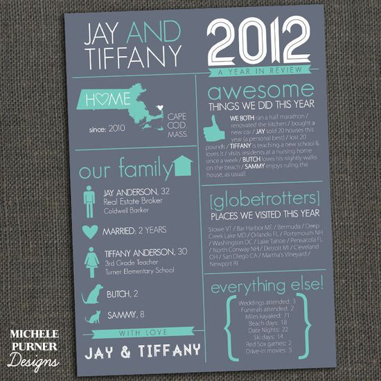 A Year in Review--Holiday Christmas Card Letter
