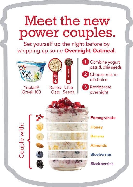 Overnight Power Oatmeal with Greek Yogurt