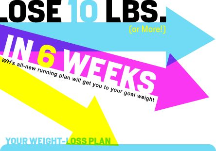 running and strength workout to lose 10 lbs in 6 weeks and work up to run an hour