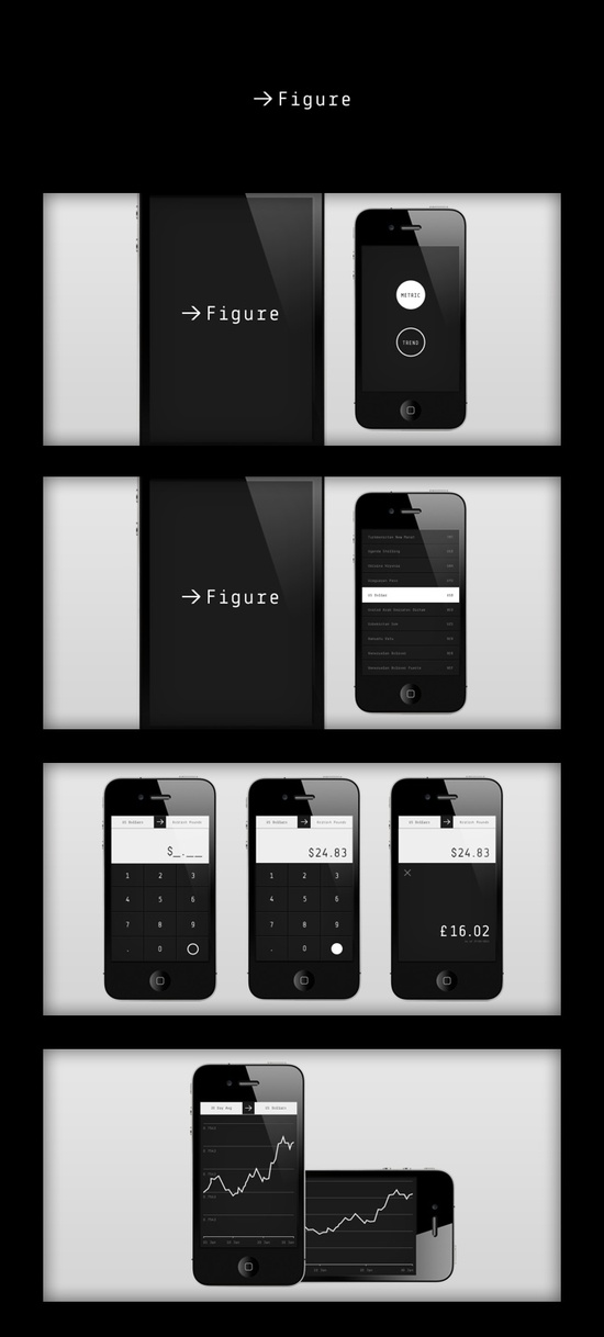 Figure App by Jarrod Stanley, via Behance *** Figure is a currency converter application with the goal of providing clear, effective communication.