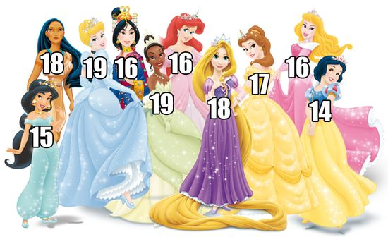 How Old Are The Disney Princesses? <-- WHAT?