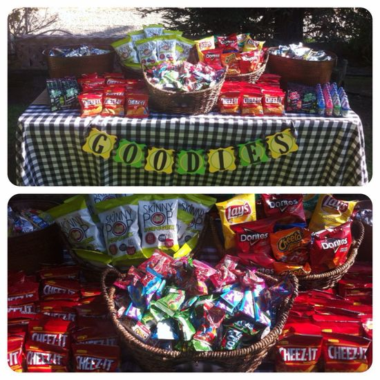 Company party kids goodie table.. Picnic theme.. #goodies #kids #party