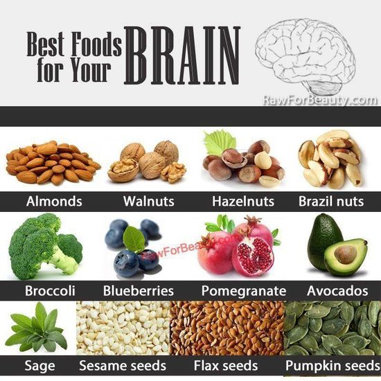 Best Foods For Your Brain!  LIKE if you eat foods to boost your cognitive function and memory :)