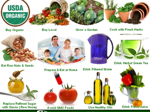Organic health guide