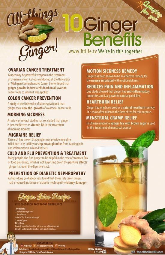 Health Benefits of Ginger via topoftheline99.com