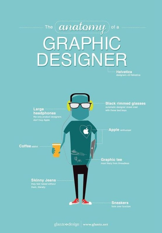 The Anatomy of Graphic Designer. Pretty much it, except for the skinny jeans hehe