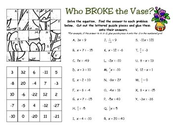 Solving algebraic equations worksheets 6th grade
