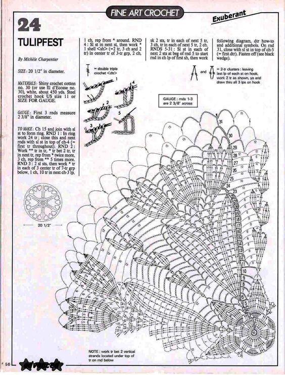 Кто придумал крючки для вязания