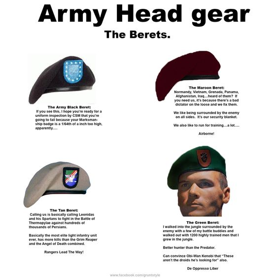 How to wear a british military beret