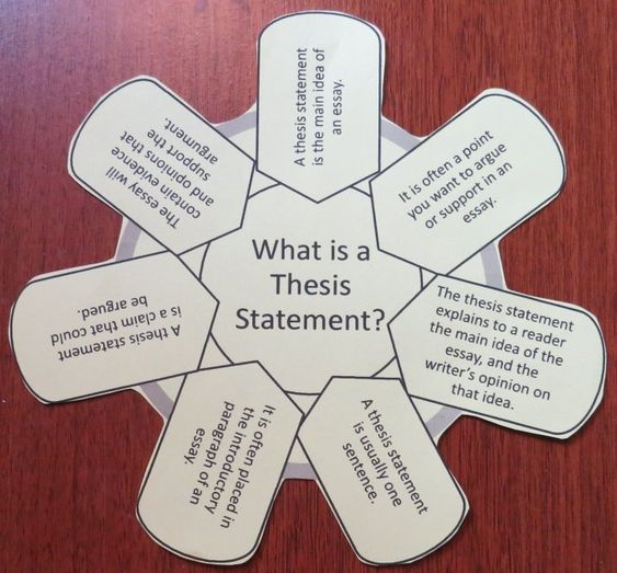 teaching thesis statement