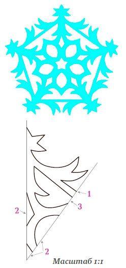 Как вырезать снежинку из бумаги своими руками для детей