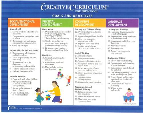 essays on early childhood curriculum