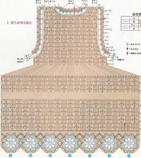 Вязание крючком сарафана на девочку 1 год