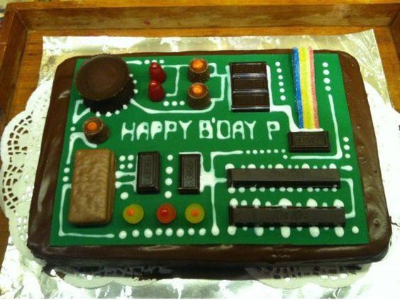 Поздравление инженеру мужчине с днем рождения