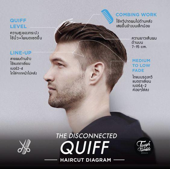 The quiff как сделать