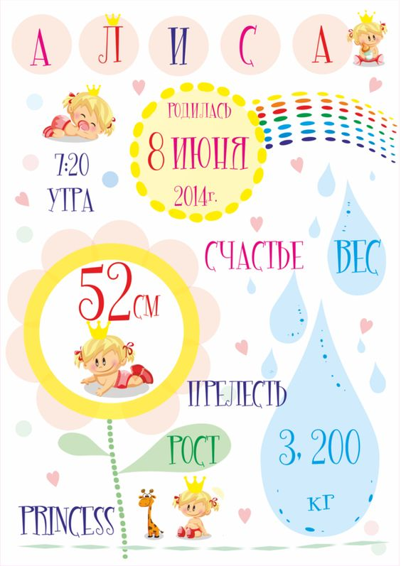 Постер метрика для детей своими руками