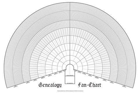 Similiar Family Tree Fan Keywords