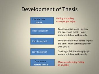 thesis statement for kids
