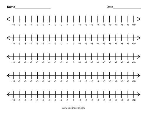 Printables Integer Number Line Worksheet printable integer number line 2017 calendar template math printables pinterest